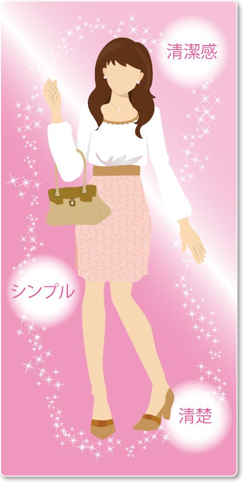 女性編服装