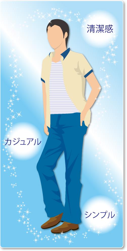男性編服装