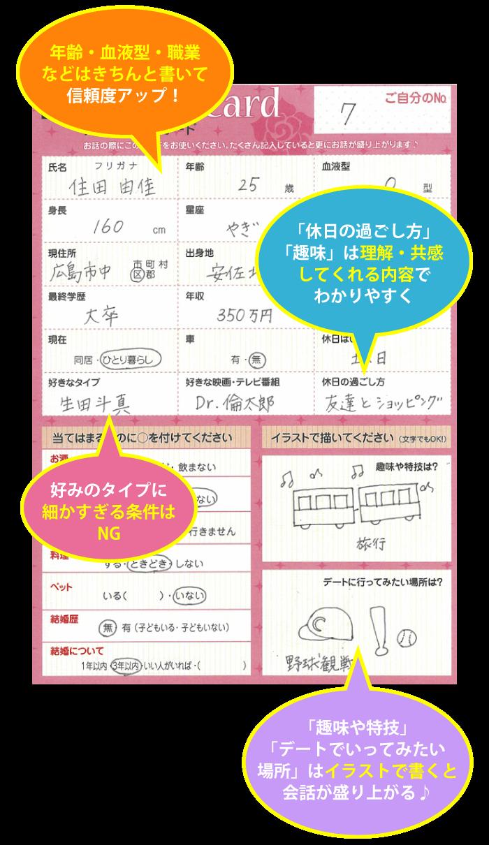 女性編プロフィールカード