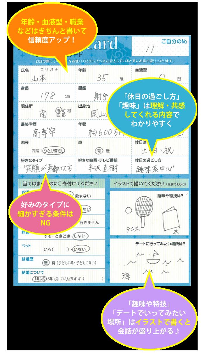 男性編プロフィールカード